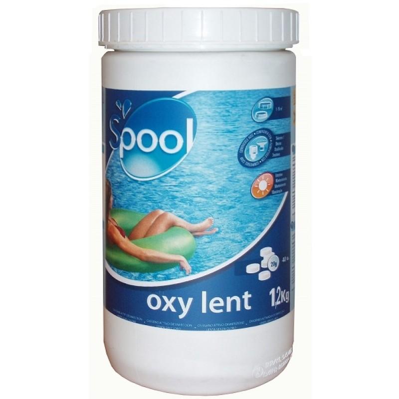 Oxigen activ, tablete 20 grame